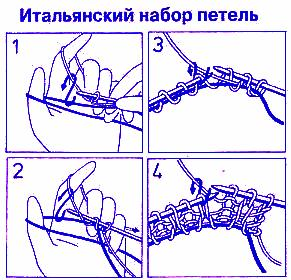 Вязание носков на 2-х спицах (мастер) 34